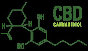 CBD and Hemp Oil cannabis molecule FAQs buy hemp oil cbd oil